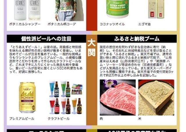 「楽天市場」2015年ヒット商品番付が発表!