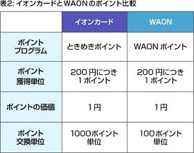 aeon-waon02.jpg