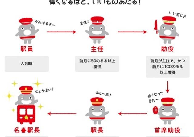 【第39回】東急線で乗車ポイントスタート 「名誉駅長」に昇進するともらえる「ブラックPASMO」とは?