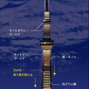 ど、どういうこと? 東京スカイツリーが「炊き込みご飯」や「お鍋」になる模様