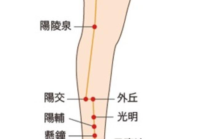 鍼灸師が教える即効で効く「足やせ」法 このツボを押さえれば一瞬でほっそり足に!