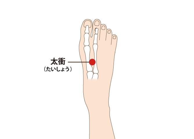 の の 足 ツボ こう
