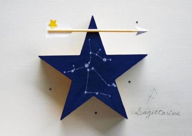 占星術研究家による【2021年3月の運勢】